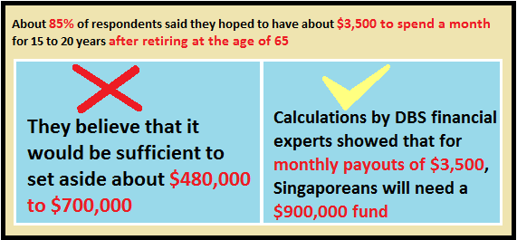 retirement planning review