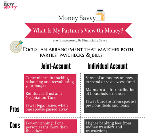 Infographic: What Is My Partner's View On Money?